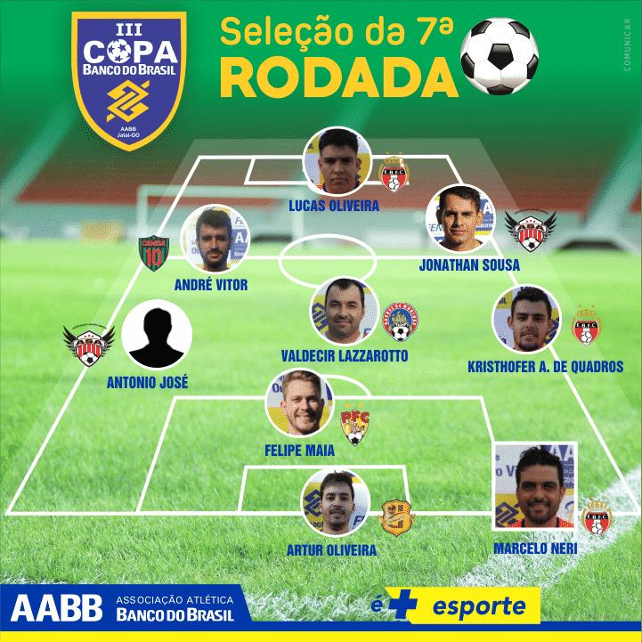 selecao-da-rodada-copa-aabb-2016