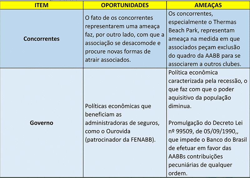 tabela12