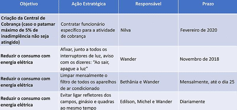 tabela15
