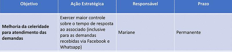 tabela22