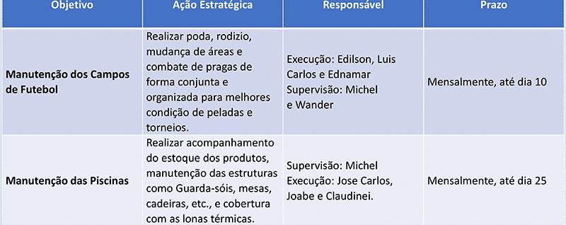 tabela23