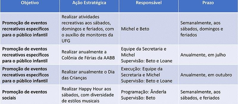 tabela32
