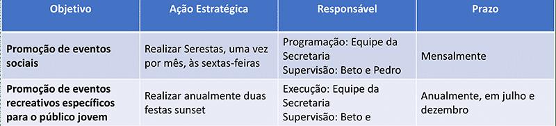 tabela33
