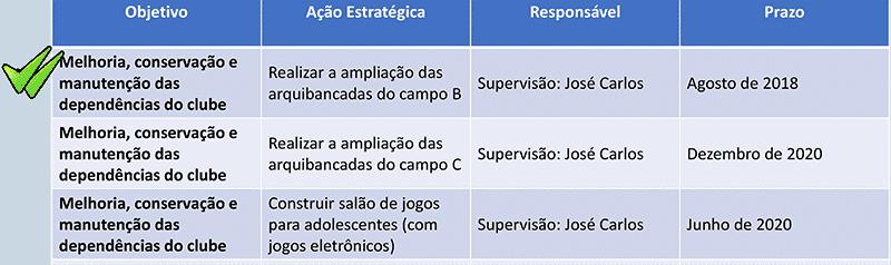 tabela39