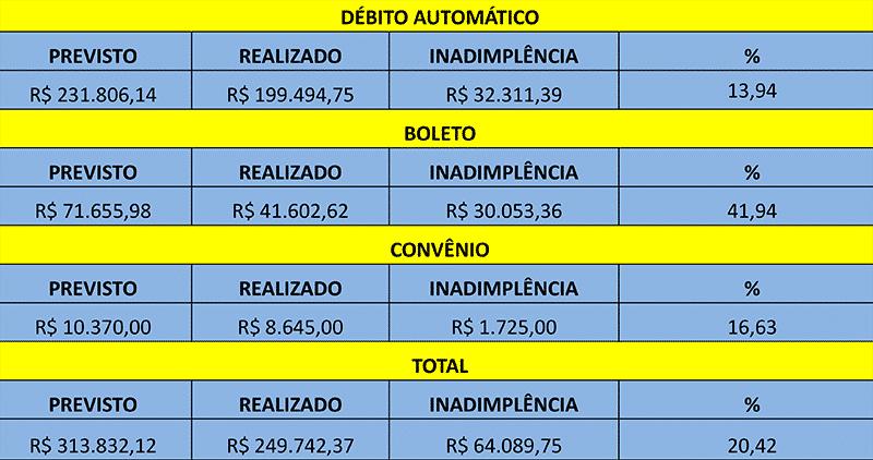 tabela8