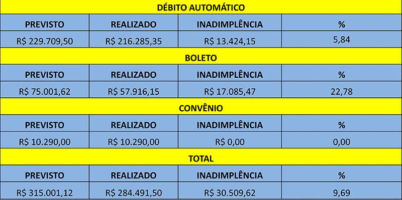 tabela9